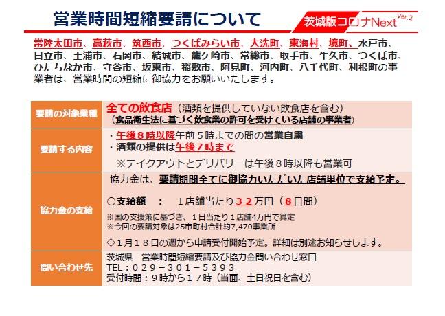 茨城 県 ホームページ コロナ
